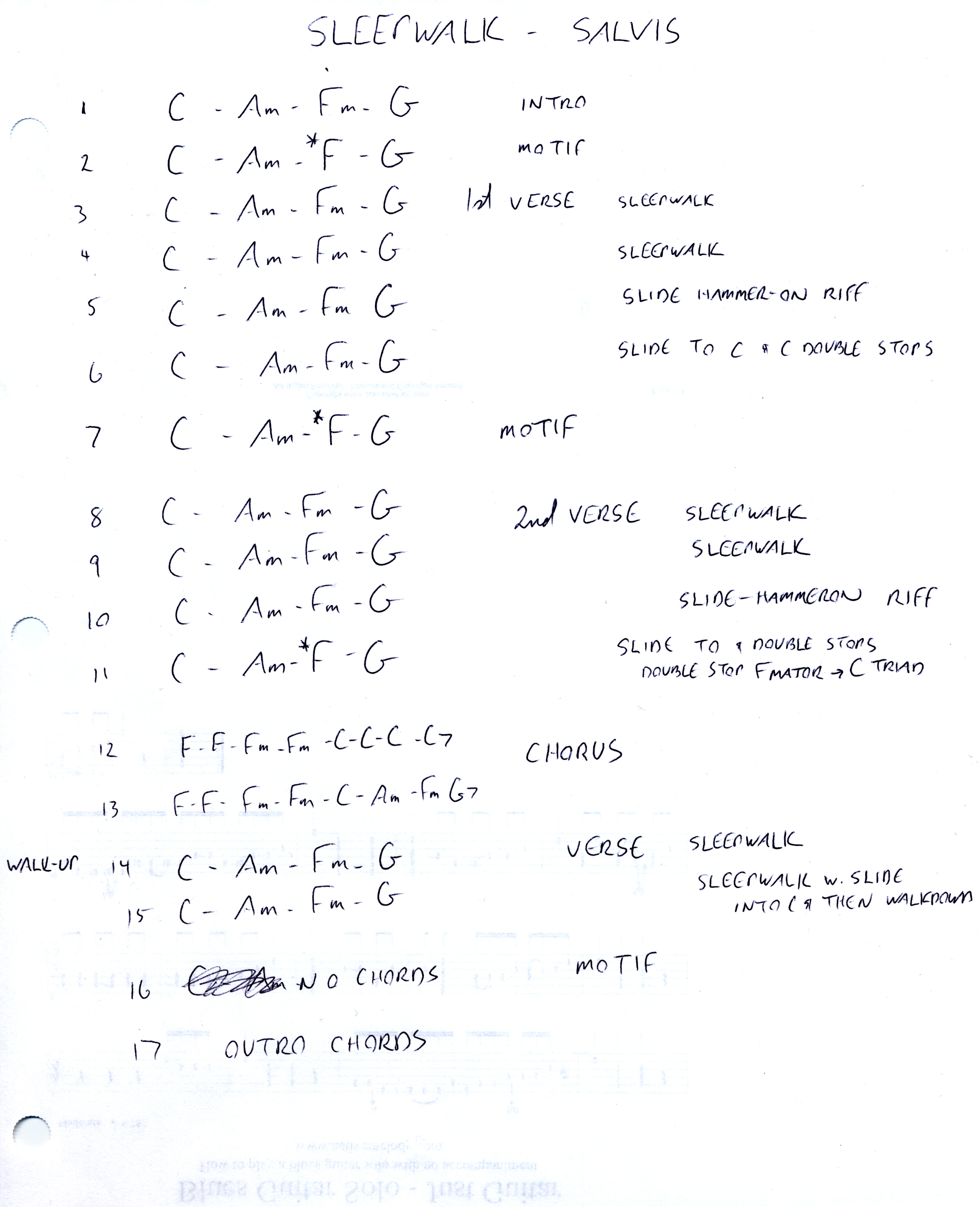 Songs to learn jcchords2 jschords hexwebz Images